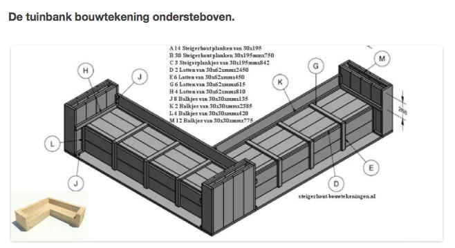 Beroemd hoekbank steigerhout | voordemakers.nl @FX89