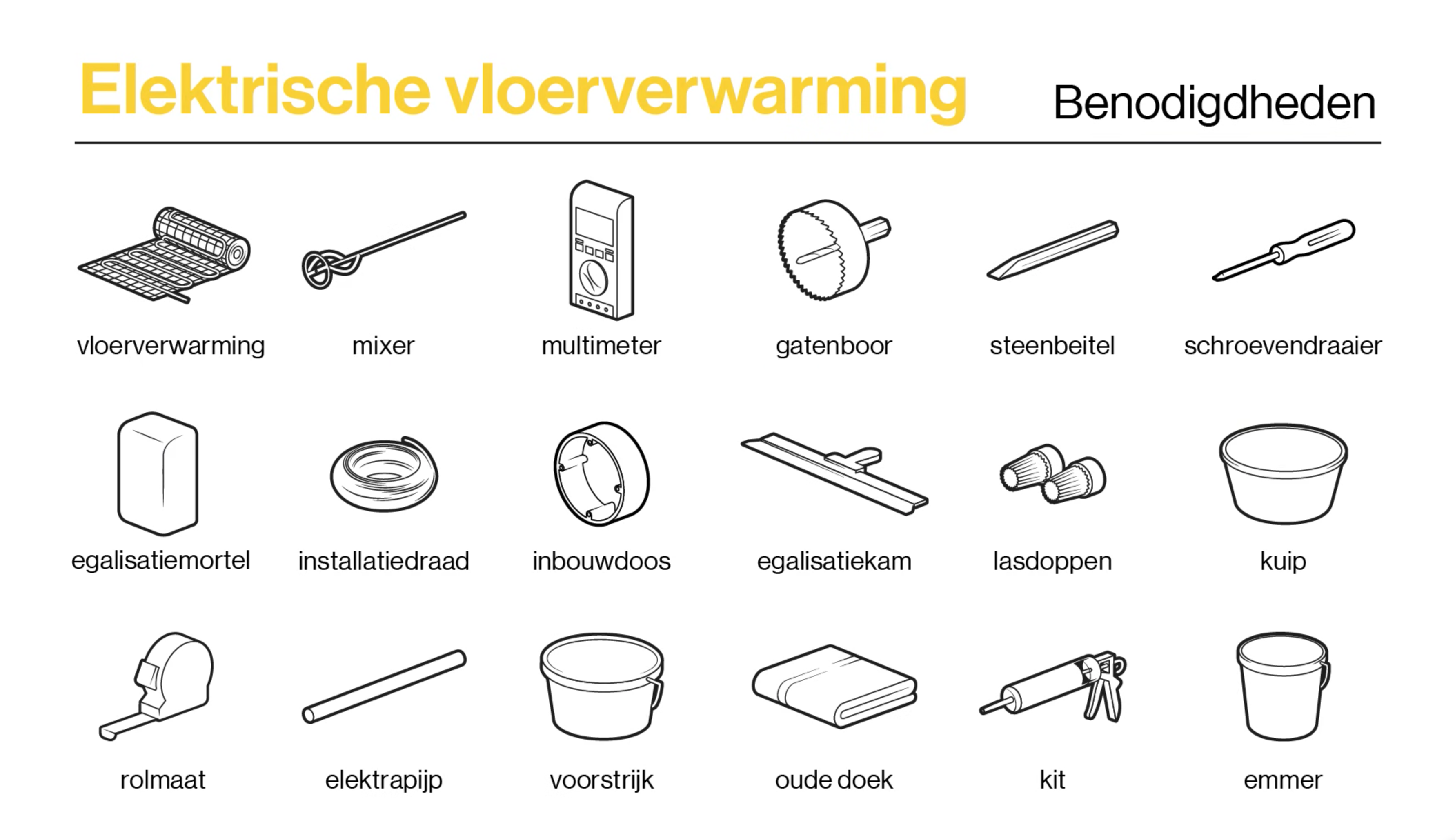 Elektrische vloerverwarming aanleggen | voordemakers.nl