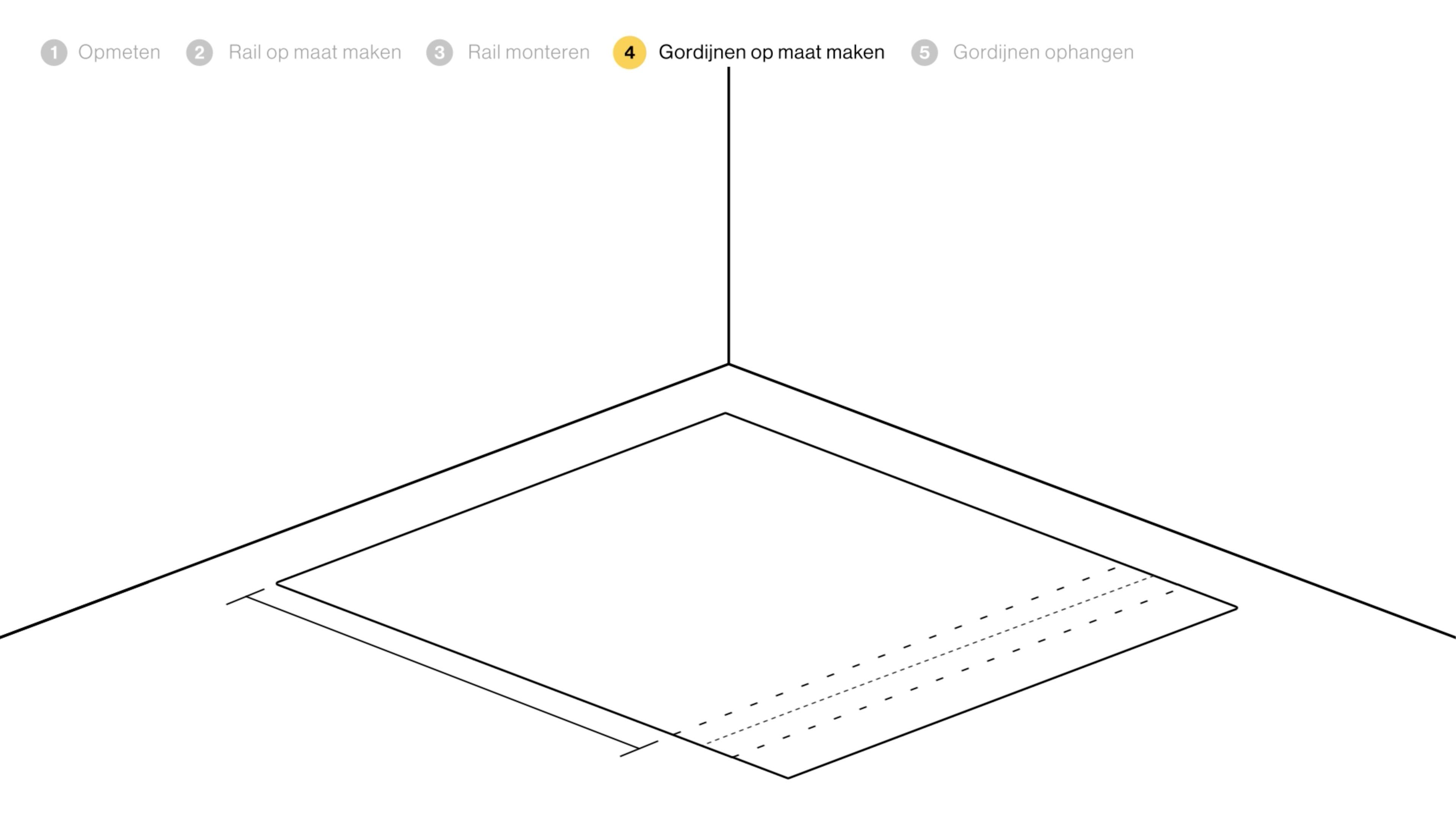Best Gordijnen Opmeten Hoe Images - Trend Ideas 2018 ...