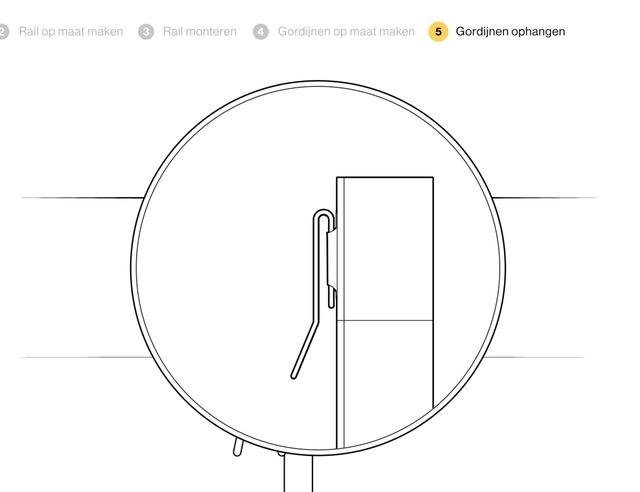 om de benodigde breedte te weten voor je gordijnen bepaal je eerst hoeveel plooien je in het gordijn wilt bij een enkelvoudige plooi neem je 15 2 maal de