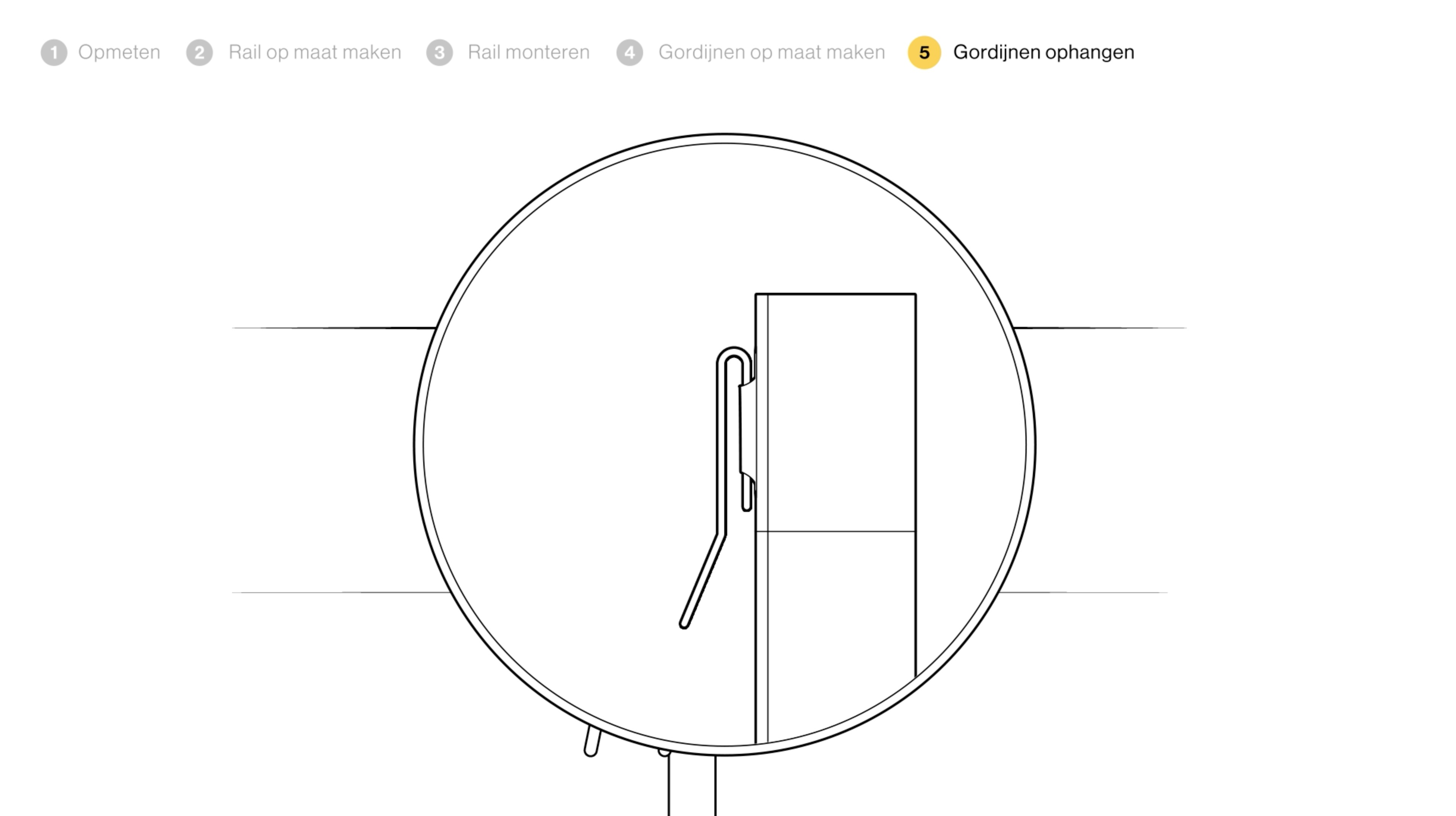 Awesome Hoe Gordijnen Opmeten Images - Trend Ideas 2018 ...