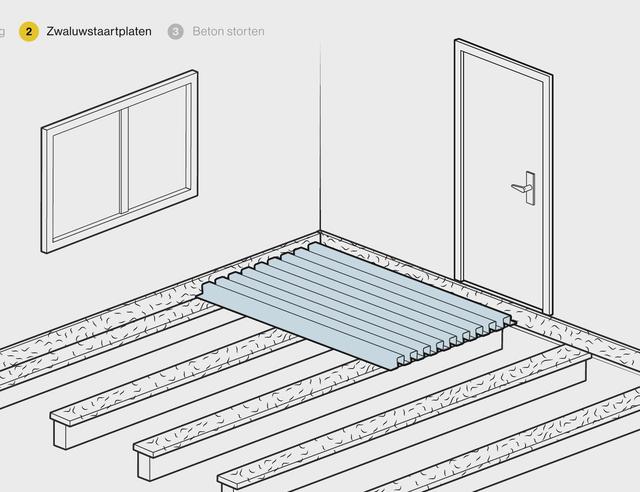 Tegelen op een houten vloer | voordemakers.nl
